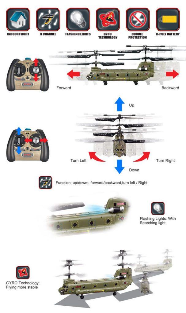 مشخصات فنی هلیگوپتر سایما