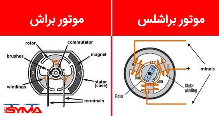 تفاوت موتور براش و براشلس